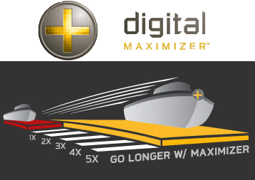 digital_Maximizer