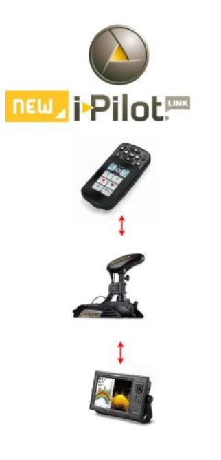 Minn Kota Riptide Terrova BT55+i-PilotLINK-Technology for